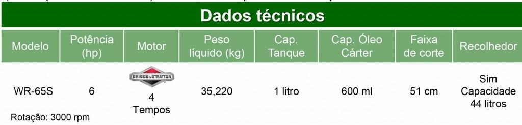 dados-tecnicos-65-s