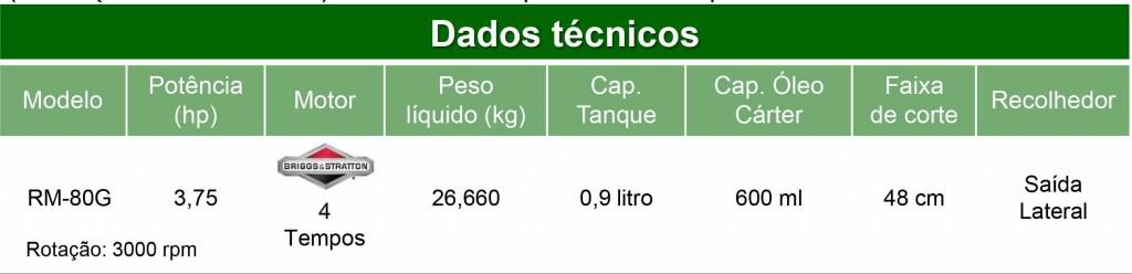 dados-tecnicos-rm-80-g
