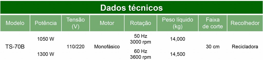 dados-tecnicos-ts-70-b