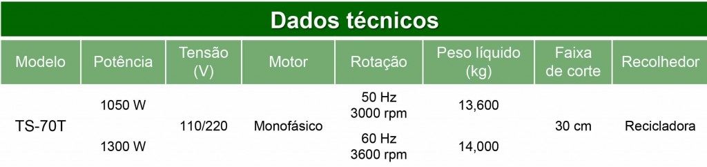 dados-tecnicos-ts-70-t