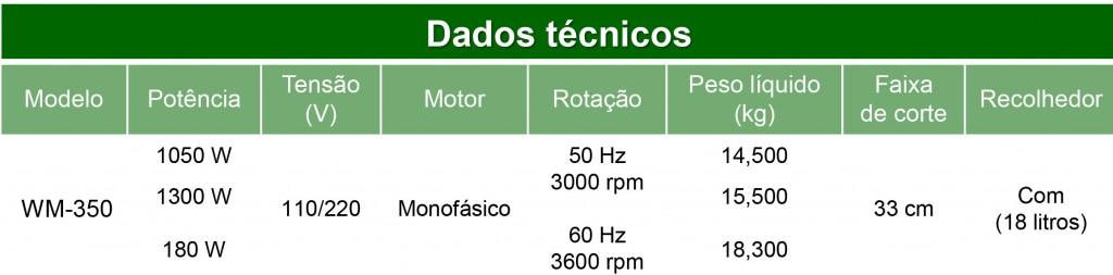 dados-tecnicos-wm-350